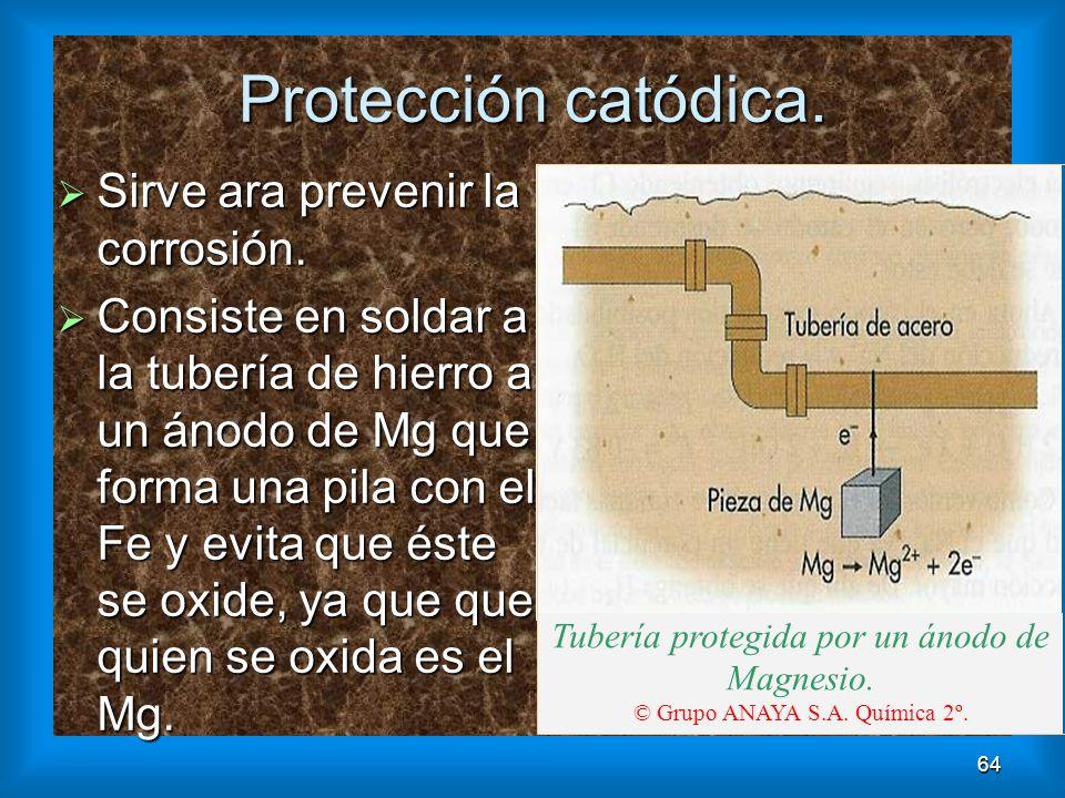 64 Protección catódica. Sirve ara prevenir la corrosión. Sirve ara prevenir la corrosión. Consiste en soldar a la tubería de hierro a un ánodo de Mg q