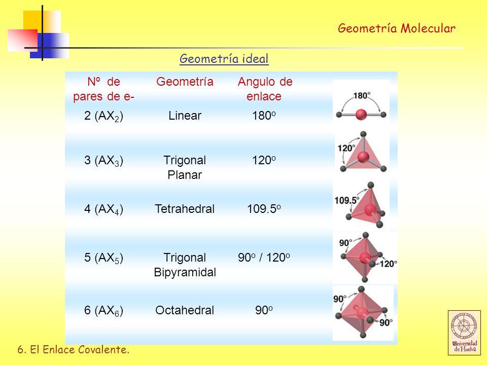 6. El Enlace Covalente. Geometría Molecular Nº de pares de e- Geometría Angulo de enlace 2 (AX 2 )Linear180 o 3 (AX 3 )Trigonal Planar 120 o 4 (AX 4 )