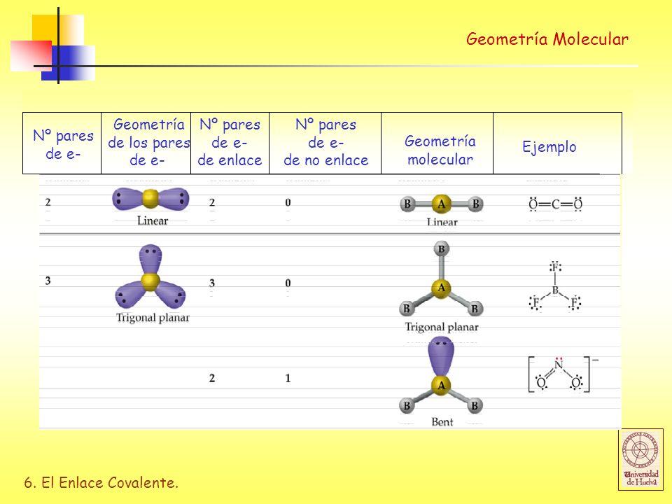 6. El Enlace Covalente. Geometría Molecular Nº pares de e- Geometría de los pares de e- Nº pares de e- de enlace Nº pares de e- de no enlace Geometría