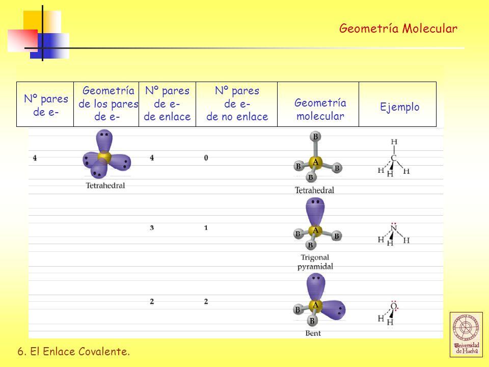 6. El Enlace Covalente. Nº pares de e- Geometría de los pares de e- Nº pares de e- de enlace Nº pares de e- de no enlace Geometría molecular Ejemplo G