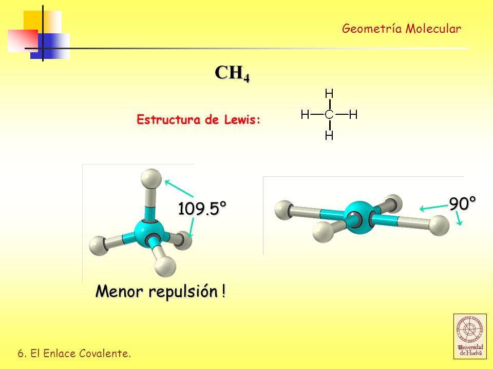6. El Enlace Covalente. Menor repulsión ! CH 4 Estructura de Lewis: 109.5° 90° Geometría Molecular