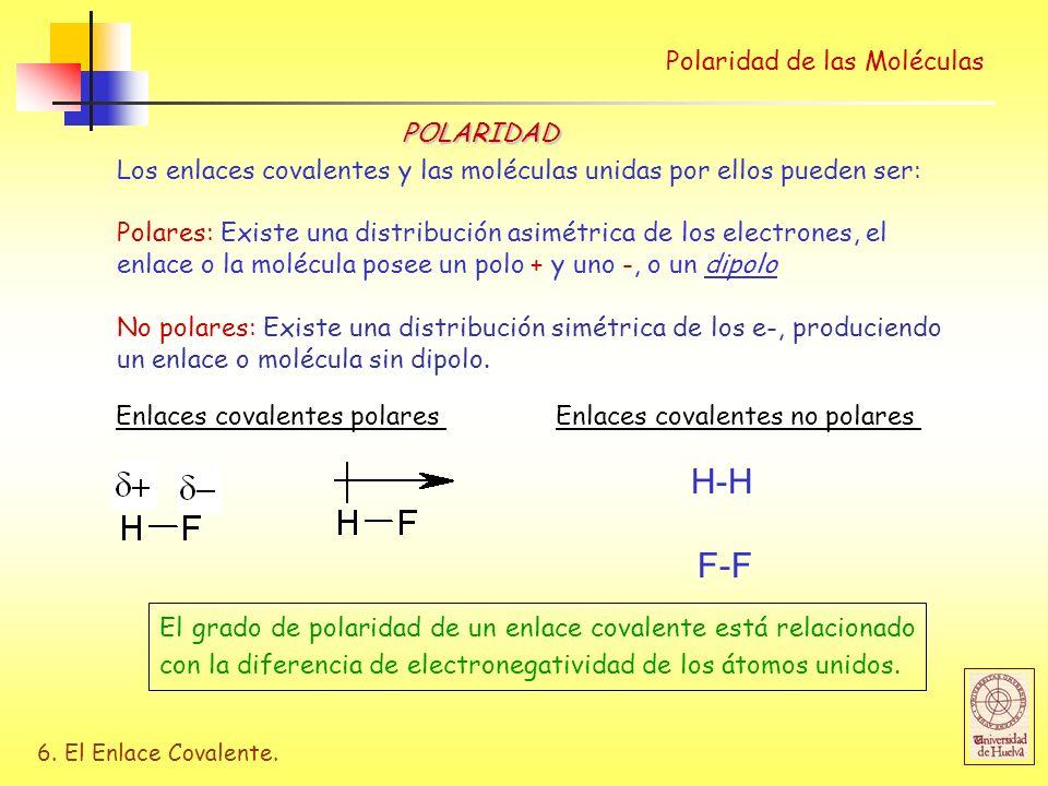 6. El Enlace Covalente. Polaridad de las Moléculas Los enlaces covalentes y las moléculas unidas por ellos pueden ser: Polares: Existe una distribució