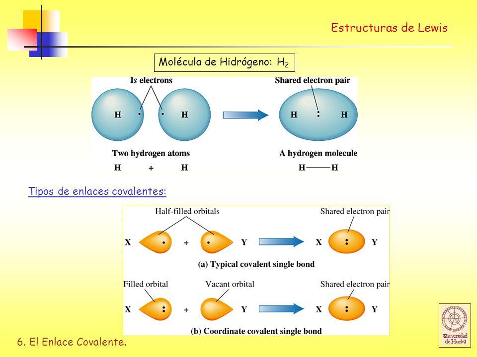 6. El Enlace Covalente. Estructuras de Lewis Molécula de Hidrógeno: H 2 Tipos de enlaces covalentes: