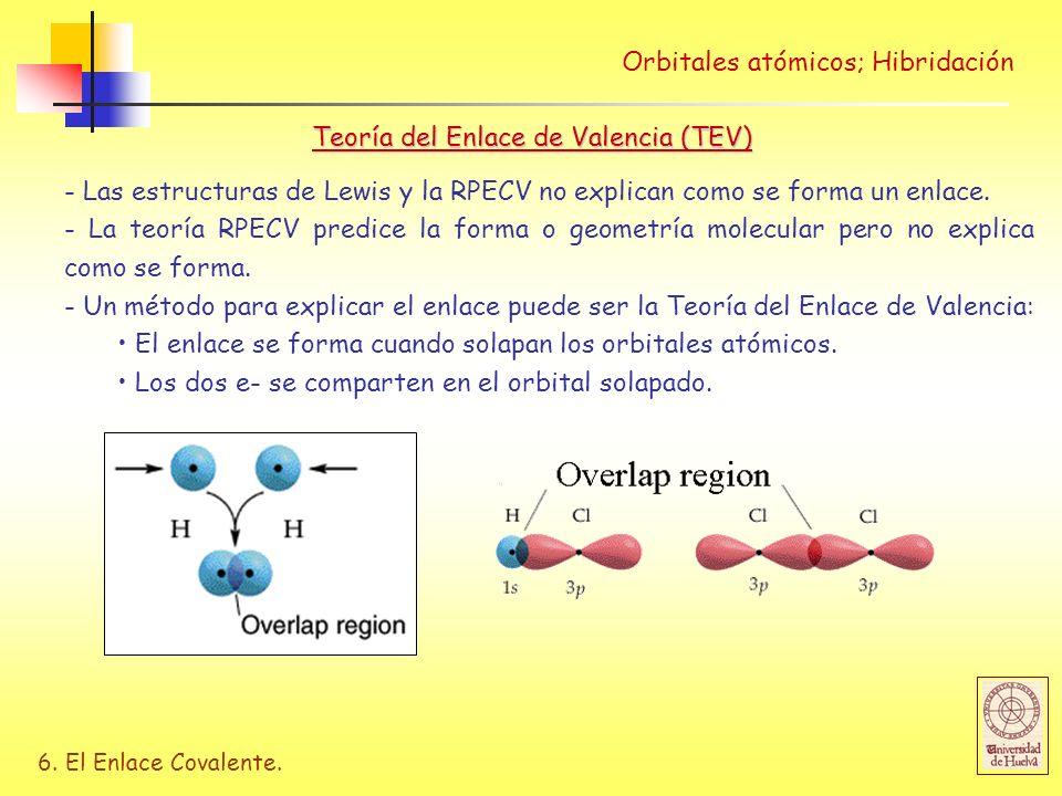 6. El Enlace Covalente. Orbitales atómicos; Hibridación - Las estructuras de Lewis y la RPECV no explican como se forma un enlace. - La teoría RPECV p