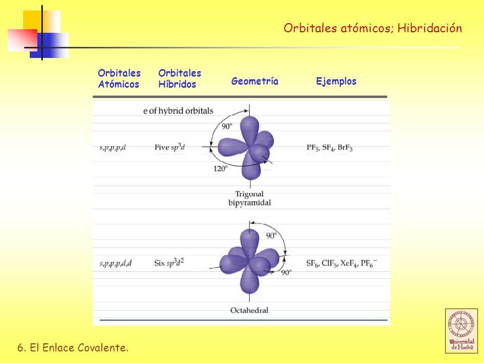 6. El Enlace Covalente. Orbitales atómicos; Hibridación Orbitales Atómicos Orbitales Híbridos GeometríaEjemplos