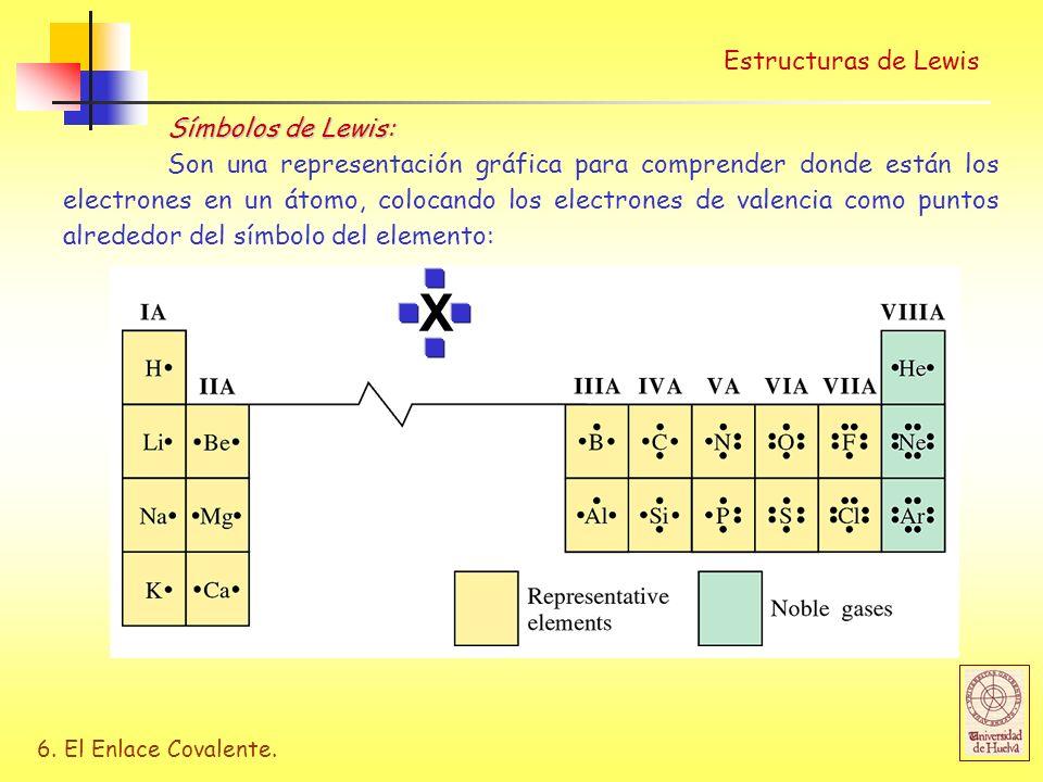 6. El Enlace Covalente. Estructuras de Lewis X Símbolos de Lewis: Son una representación gráfica para comprender donde están los electrones en un átom
