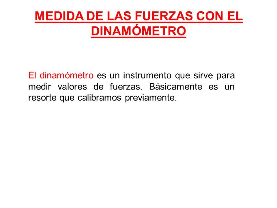 MEDIDA DE LAS FUERZAS CON EL DINAMÓMETRO El dinamómetro es un instrumento que sirve para medir valores de fuerzas. Básicamente es un resorte que calib