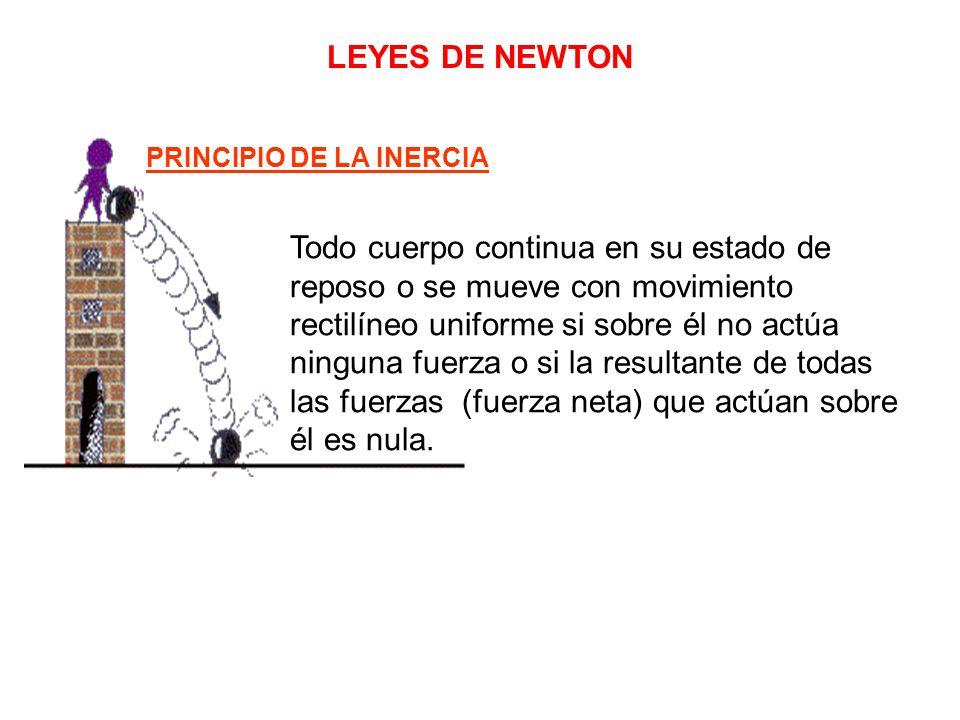 LEYES DE NEWTON PRINCIPIO DE LA INERCIA Todo cuerpo continua en su estado de reposo o se mueve con movimiento rectilíneo uniforme si sobre él no actúa