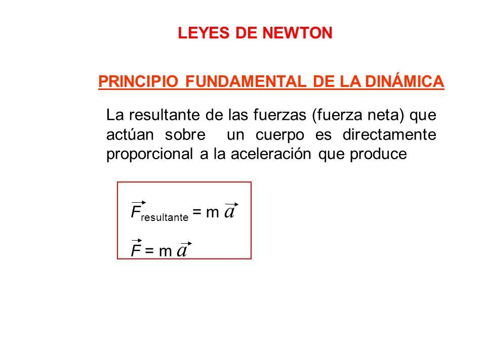 LEYES DE NEWTON PRINCIPIO FUNDAMENTAL DE LA DINÁMICA La resultante de las fuerzas (fuerza neta) que actúan sobre un cuerpo es directamente proporciona