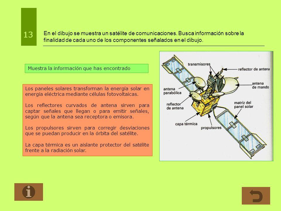 En el dibujo se muestra un satélite de comunicaciones. Busca información sobre la finalidad de cada uno de los componentes señalados en el dibujo. 13