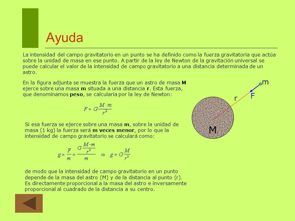 Ayuda La intensidad del campo gravitatorio en un punto se ha definido como la fuerza gravitatoria que actúa sobre la unidad de masa en ese punto. A pa