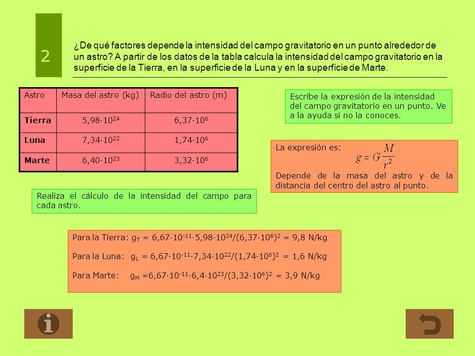 ¿De qué factores depende la intensidad del campo gravitatorio en un punto alrededor de un astro? A partir de los datos de la tabla calcula la intensid