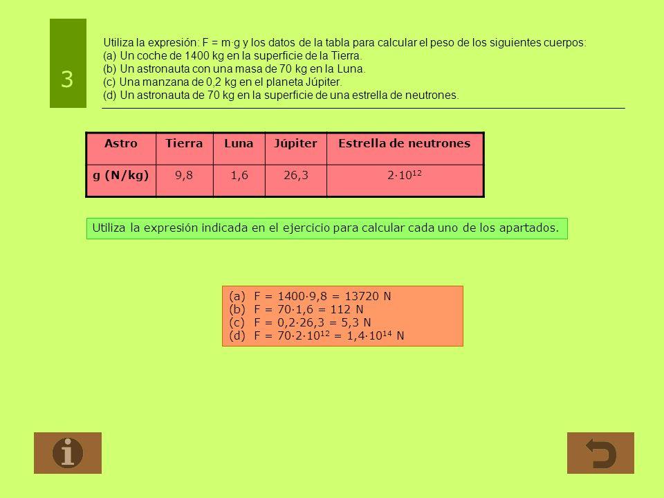 Utiliza la expresión: F = m·g y los datos de la tabla para calcular el peso de los siguientes cuerpos: (a) Un coche de 1400 kg en la superficie de la