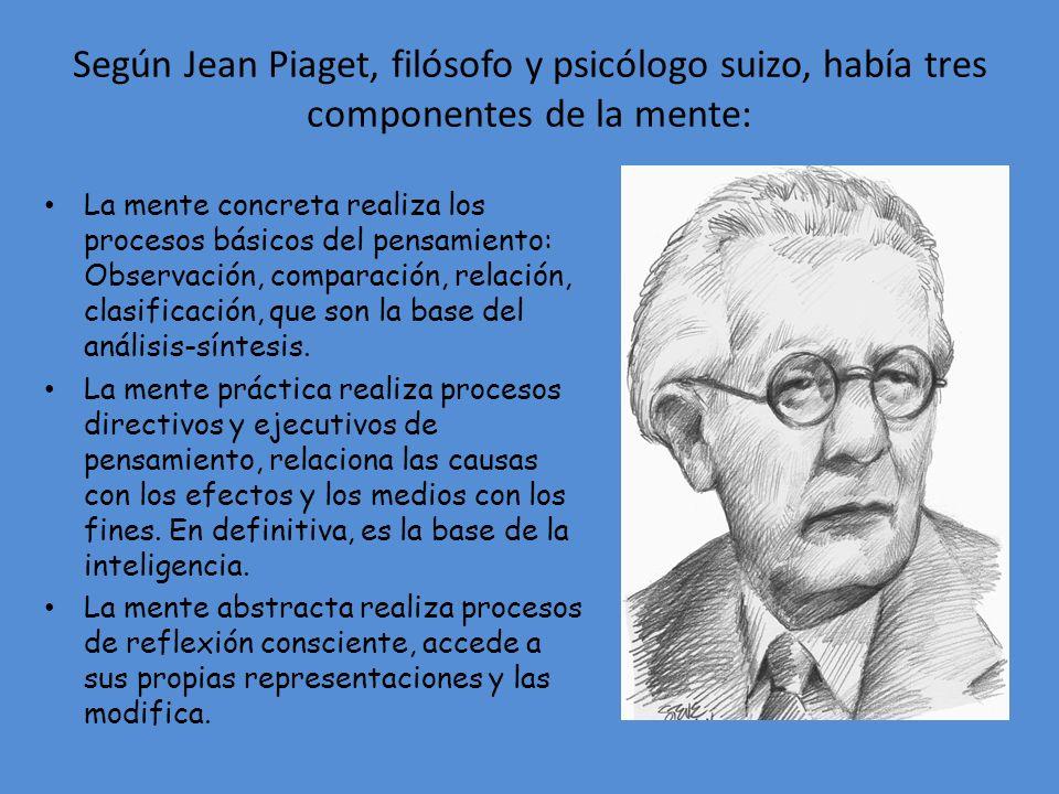 Según Jean Piaget, filósofo y psicólogo suizo, había tres componentes de la mente: La mente concreta realiza los procesos básicos del pensamiento: Obs