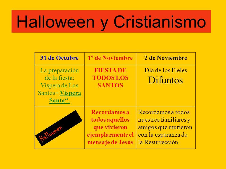 31 de Octubre1º de Noviembre2 de Noviembre La preparación de la fiesta: Vispera de Los Santos= Vispera Santa. FIESTA DE TODOS LOS SANTOS Día de los Fi