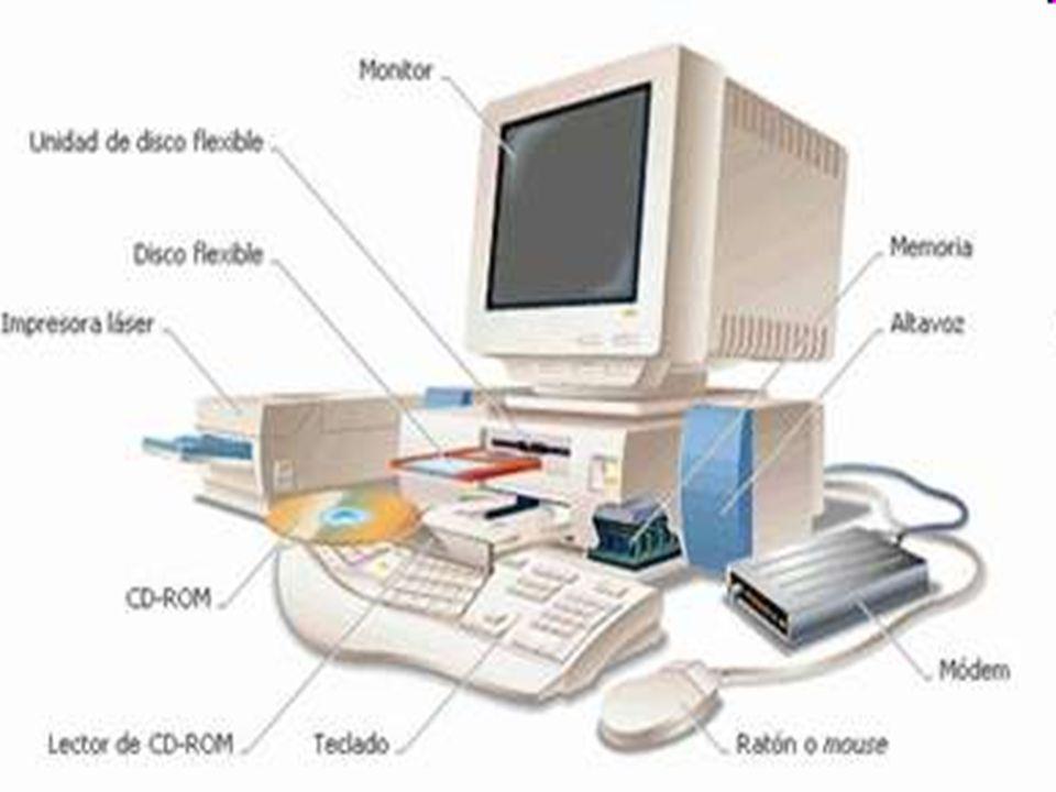 Partes del hardware Placa base Procesadores INTEL I3, I5, I7 AMD Memoria RAM BIOS Bus Datos Dirección Control Disco duro Teclado, ratón, monitor etc Lectores CD/DVD/Blura y Puertos USB HDAI SERIE PARALELO