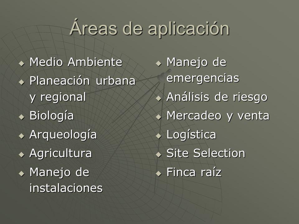 Áreas de aplicación Medio Ambiente Medio Ambiente Planeación urbana y regional Planeación urbana y regional Biología Biología Arqueología Arqueología