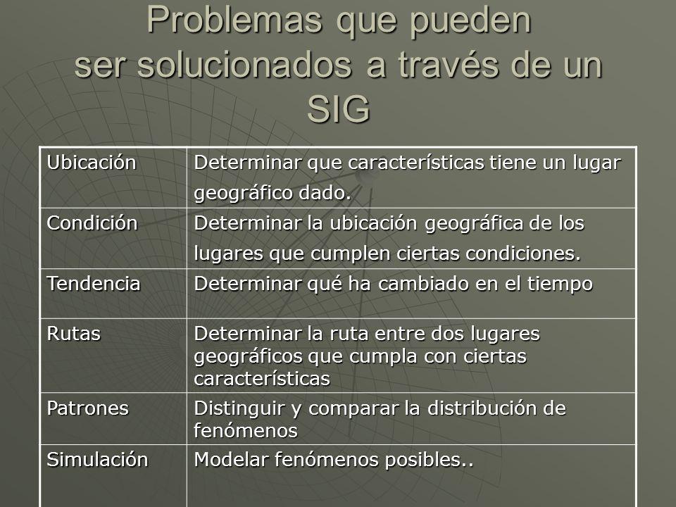 Problemas que pueden ser solucionados a través de un SIG Ubicación Determinar que características tiene un lugar geográfico dado. Condición Determinar
