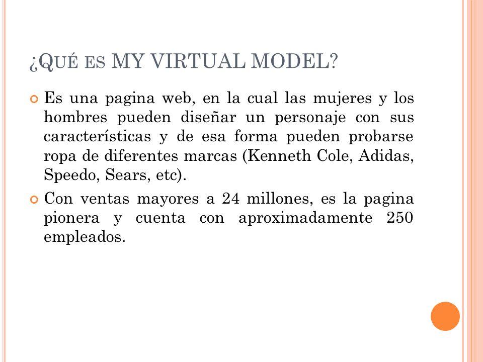 ¿Q UÉ ES MY VIRTUAL MODEL? Es una pagina web, en la cual las mujeres y los hombres pueden diseñar un personaje con sus características y de esa forma