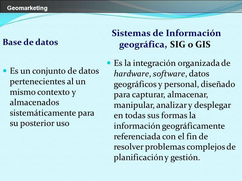 Geomarketing Base de datos Sistemas de Información geográfica, SIG o GIS Es un conjunto de datos pertenecientes al un mismo contexto y almacenados sis