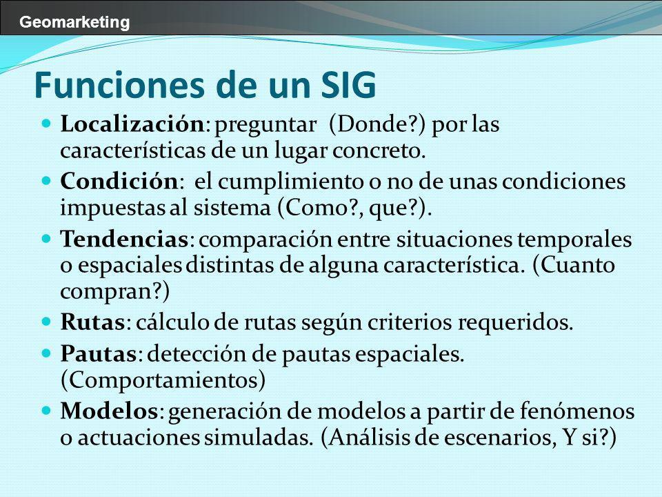 Geomarketing Funciones de un SIG Localización: preguntar (Donde?) por las características de un lugar concreto. Condición: el cumplimiento o no de una