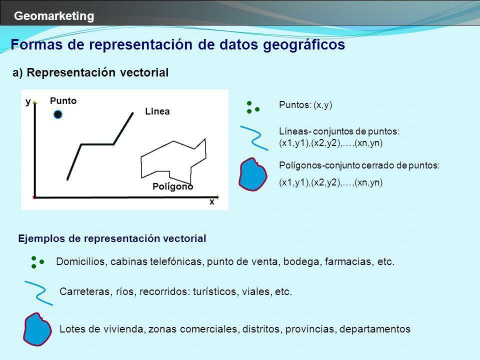 Geomarketing a) Representación vectorial Formas de representación de datos geográficos Ejemplos de representación vectorial Domicilios, cabinas telefó