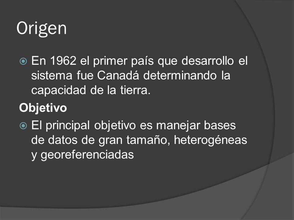 Origen En 1962 el primer país que desarrollo el sistema fue Canadá determinando la capacidad de la tierra. Objetivo El principal objetivo es manejar b