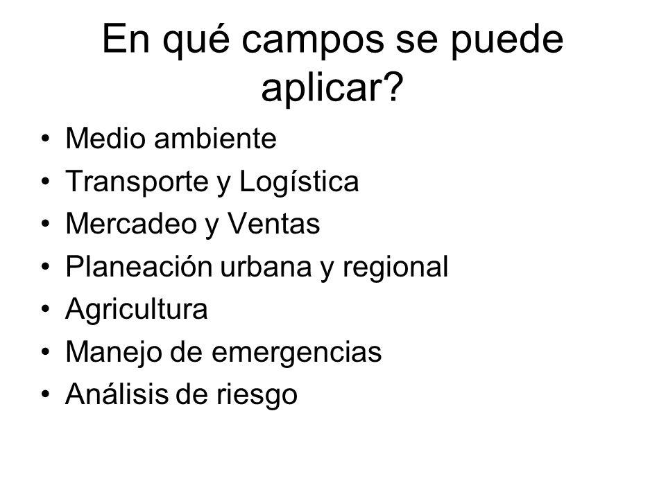 En qué campos se puede aplicar? Medio ambiente Transporte y Logística Mercadeo y Ventas Planeación urbana y regional Agricultura Manejo de emergencias