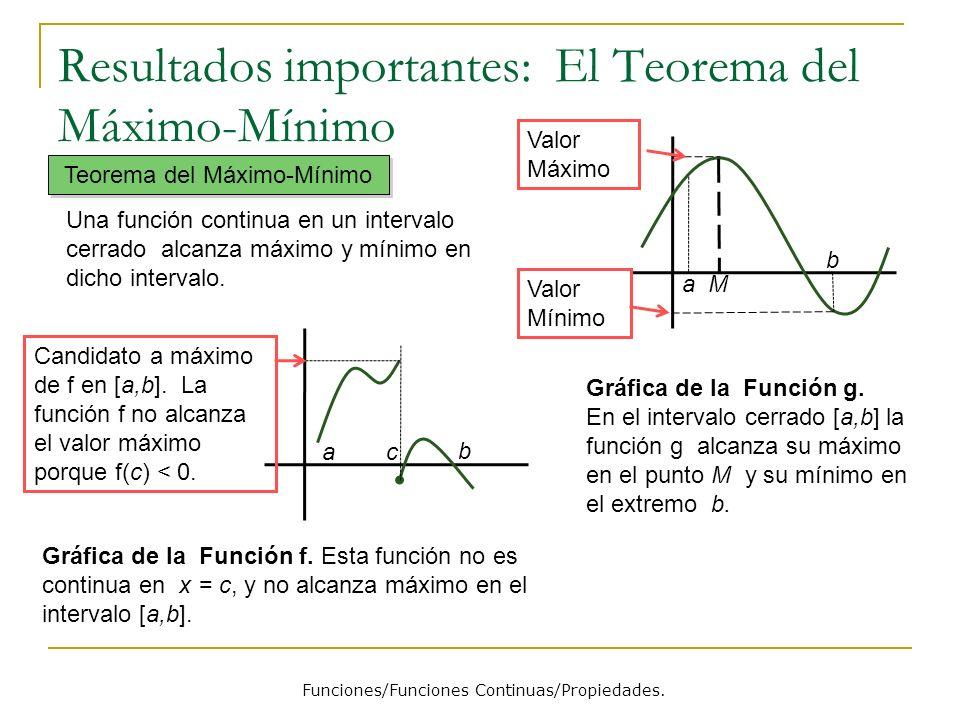 Resultados importantes: El Teorema del Máximo-Mínimo Funciones/Funciones Continuas/Propiedades. Teorema del Máximo-Mínimo Una función continua en un i
