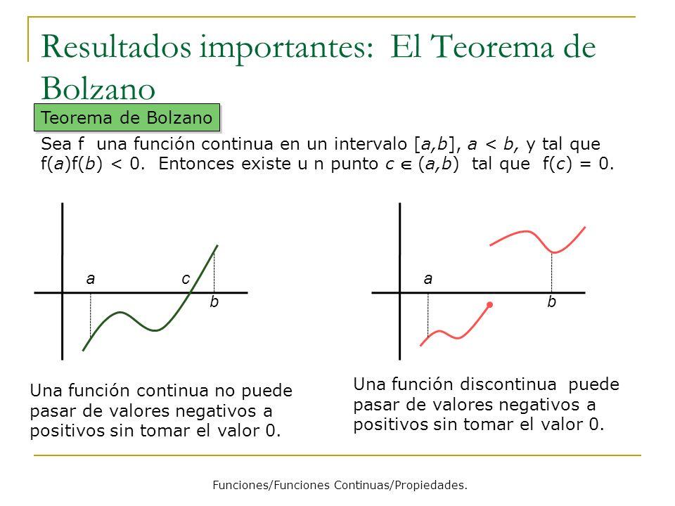 Resultados importantes: El Teorema de Bolzano Funciones/Funciones Continuas/Propiedades. Teorema de Bolzano Sea f una función continua en un intervalo