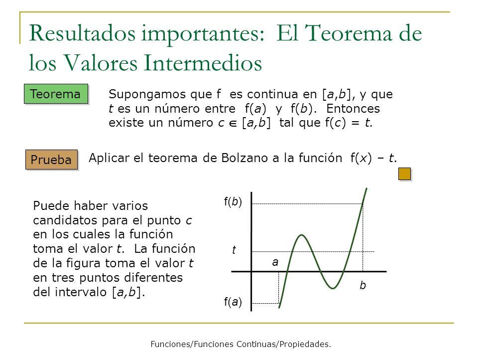 Resultados importantes: El Teorema de los Valores Intermedios Funciones/Funciones Continuas/Propiedades. Aplicar el teorema de Bolzano a la función f(