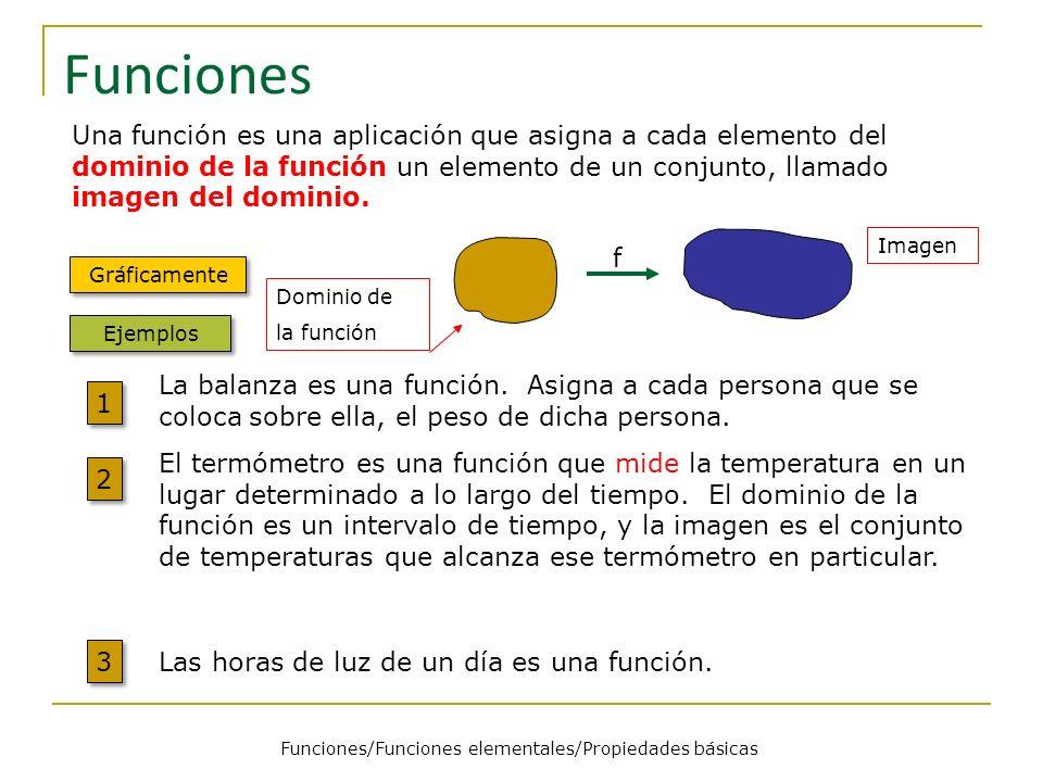 Funciones Una función es una aplicación que asigna a cada elemento del dominio de la función un elemento de un conjunto, llamado imagen del dominio. E