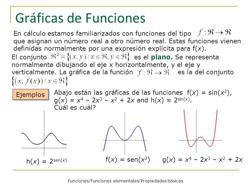 Gráficas de Funciones Ejemplos En cálculo estamos familiarizados con funciones del tipo que asignan un número real a otro número real. Estas funciones