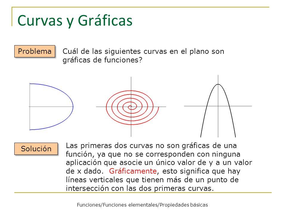 Curvas y Gráficas Problema Cuál de las siguientes curvas en el plano son gráficas de funciones? Solución Las primeras dos curvas no son gráficas de un