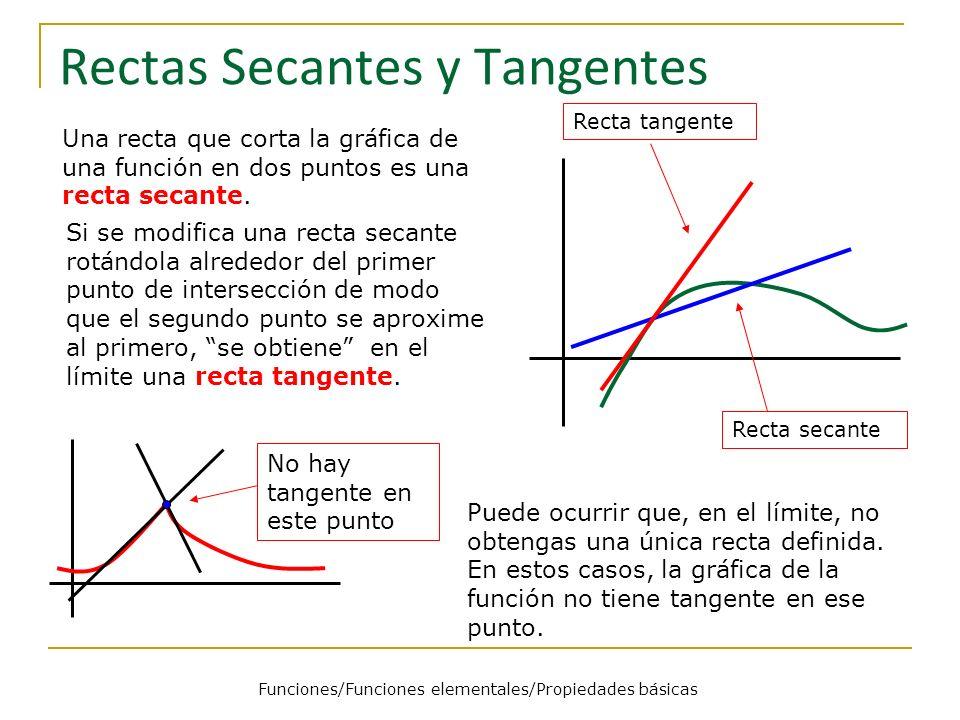 Rectas Secantes y Tangentes Una recta que corta la gráfica de una función en dos puntos es una recta secante. Si se modifica una recta secante rotándo