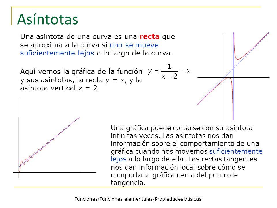Asíntotas Una asíntota de una curva es una recta que se aproxima a la curva si uno se mueve suficientemente lejos a lo largo de la curva. Aquí vemos l