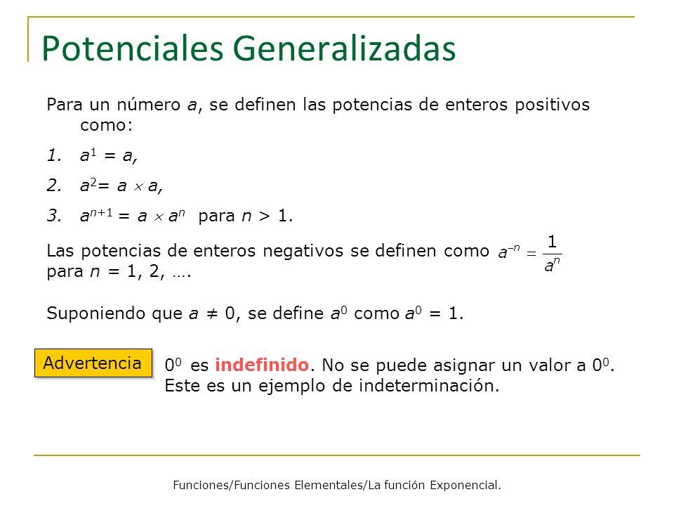 Potenciales Generalizadas Para un número a, se definen las potencias de enteros positivos como: 1.a 1 = a, 2.a 2 = a a, 3.a n+1 = a a n para n > 1.