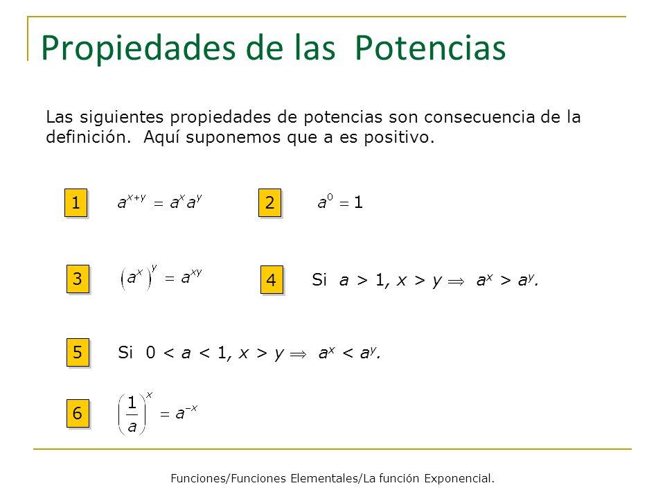 Funciones Exponenciales Las funciones exponenciales generales son funciones de la forma f(x) = a x para algunos números positivos a.