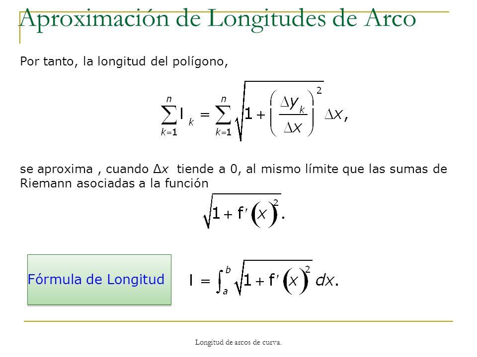 Por tanto, la longitud del polígono, se aproxima, cuando Δx tiende a 0, al mismo límite que las sumas de Riemann asociadas a la función Fórmula de Lon