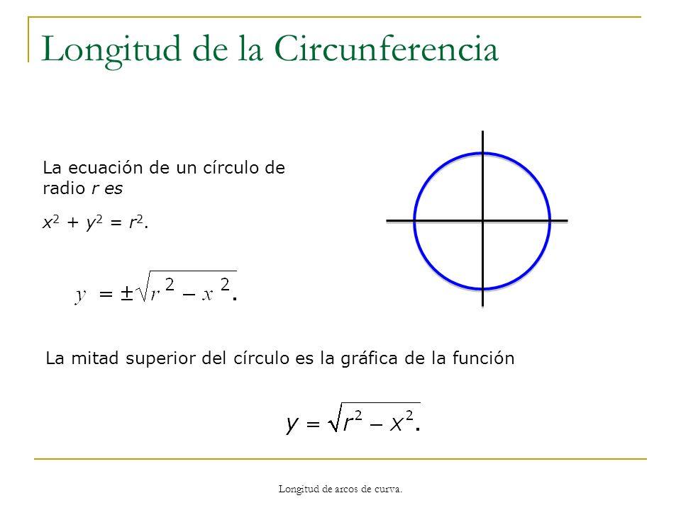 Longitud de la Circunferencia La ecuación de un círculo de radio r es x 2 + y 2 = r 2. La mitad superior del círculo es la gráfica de la función Longi