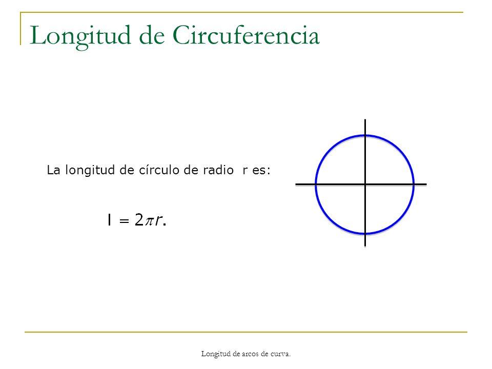 Longitud de Circuferencia La longitud de círculo de radio r es: Longitud de arcos de curva.