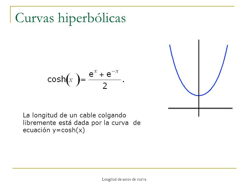 Curvas hiperbólicas La longitud de un cable colgando libremente está dada por la curva de ecuación y=cosh(x) Longitud de arcos de curva.