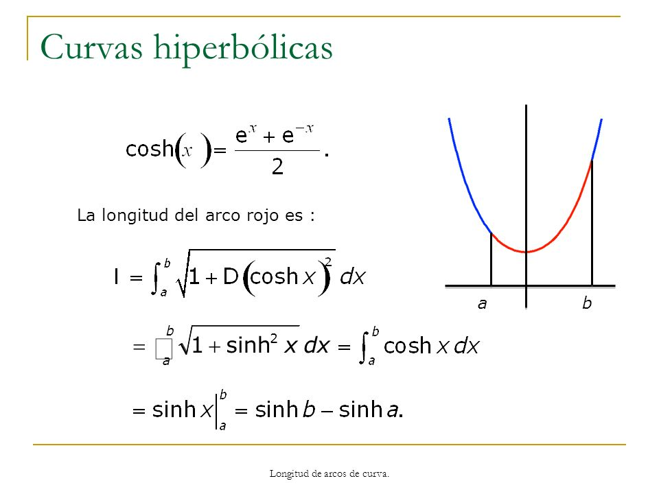 Curvas hiperbólicas ab La longitud del arco rojo es : 1 sinh 2 xdx a b Longitud de arcos de curva.