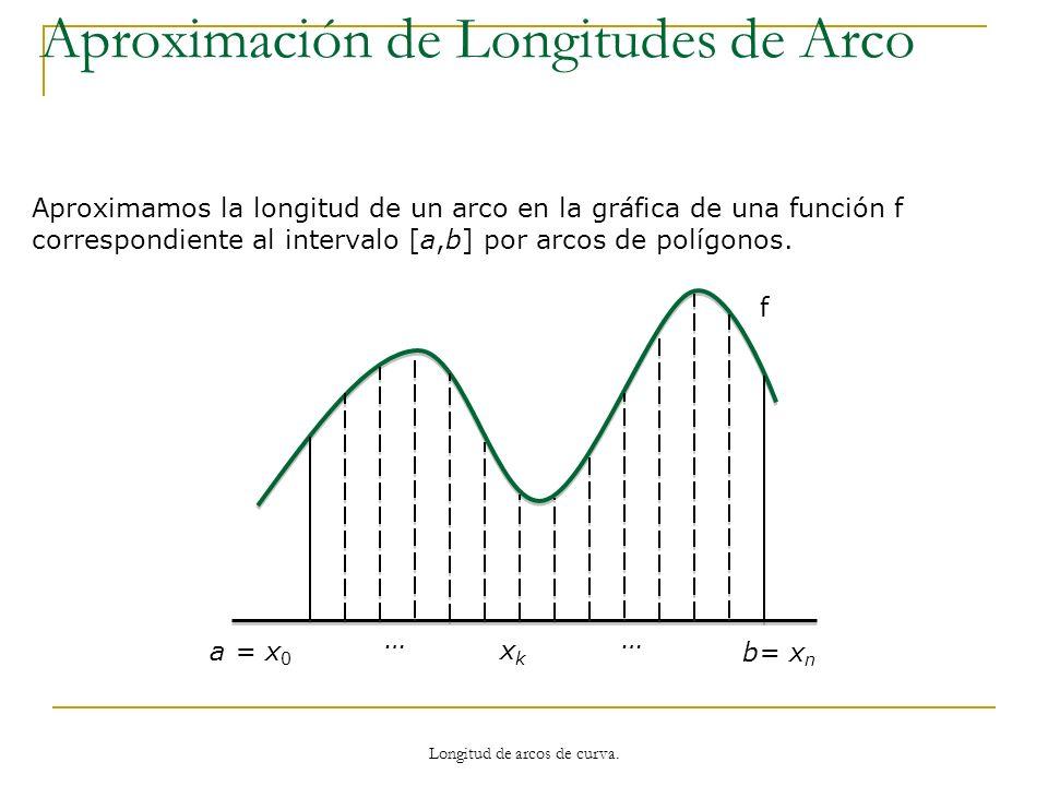 Aproximamos la longitud de un arco en la gráfica de una función f correspondiente al intervalo [a,b] por arcos de polígonos. f a = x 0 b= x n xkxk ……
