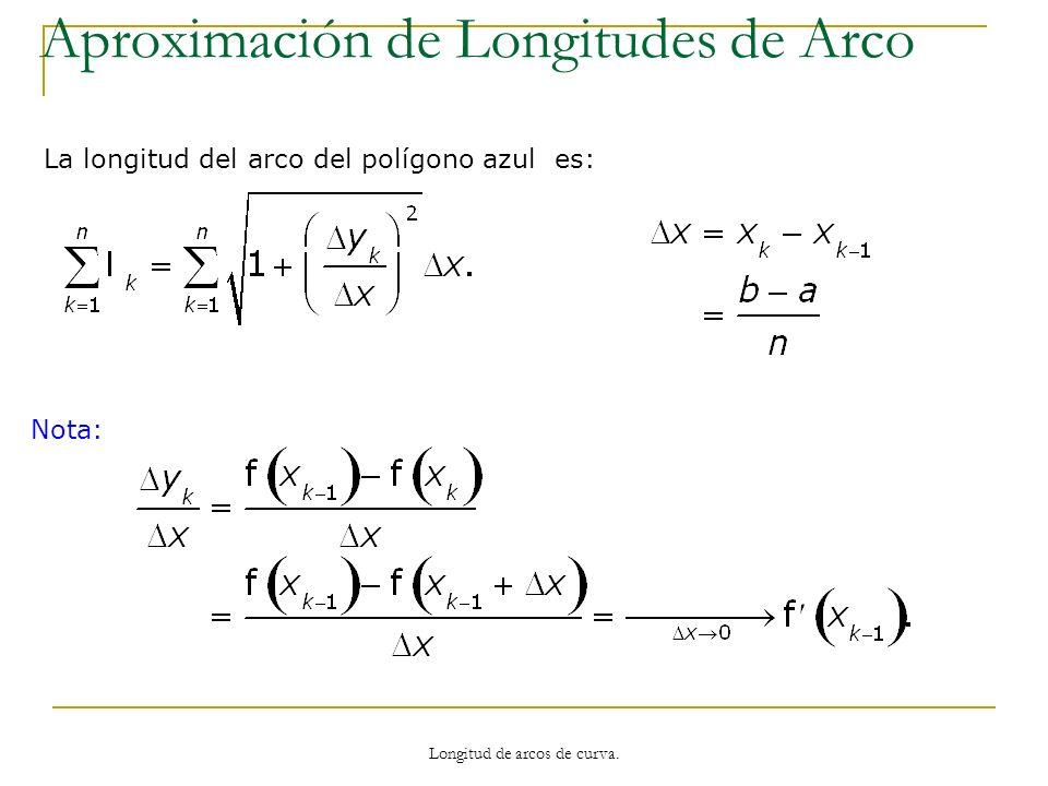 Por tanto, la longitud del polígono, se aproxima, cuando Δx tiende a 0, al mismo límite que las sumas de Riemann asociadas a la función Fórmula de Longitud Aproximación de Longitudes de Arco Longitud de arcos de curva.