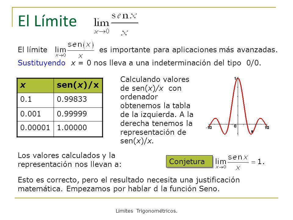 El Límite Conjetura El límite es importante para aplicaciones más avanzadas. Sustituyendo x = 0 nos lleva a una indeterminación del tipo 0/0. xsen(x)/