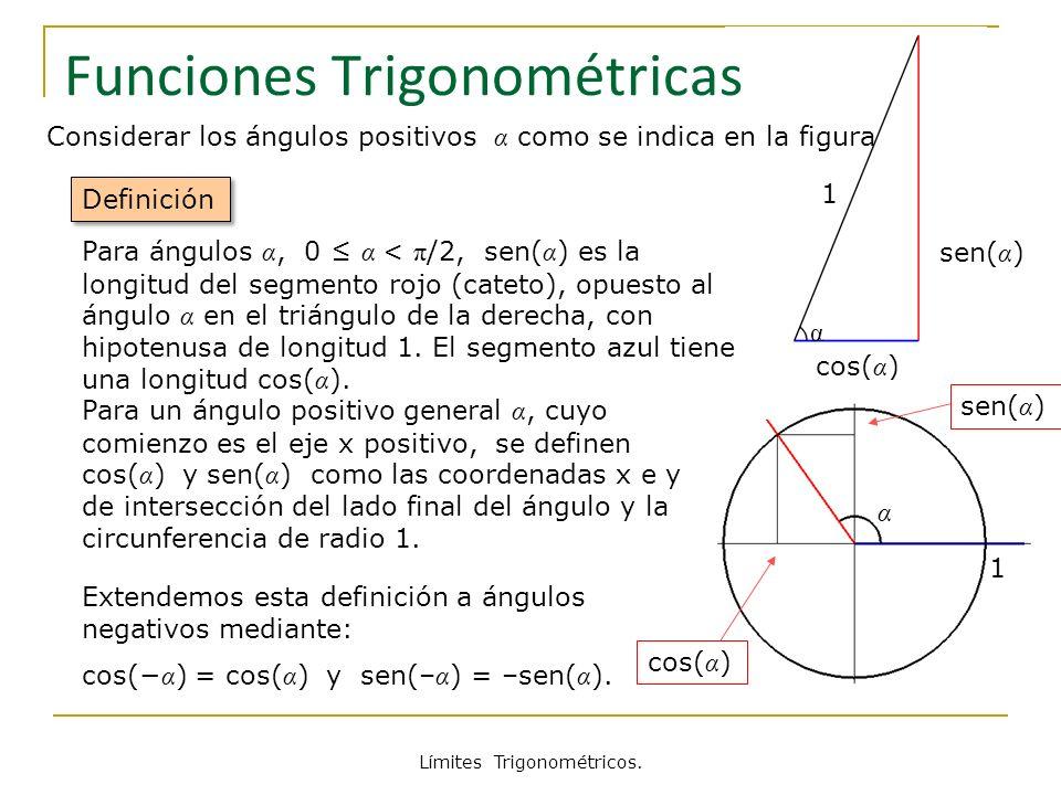Límites Trigonométricos. 1 Funciones Trigonométricas Definición Considerar los ángulos positivos α como se indica en la figura sen( α ) cos( α ) α Par