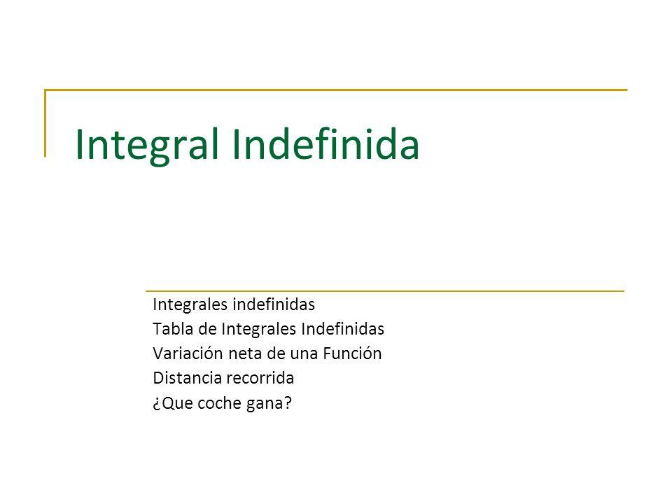 Integral Indefinida Integrales indefinidas Tabla de Integrales Indefinidas Variación neta de una Función Distancia recorrida ¿Que coche gana?
