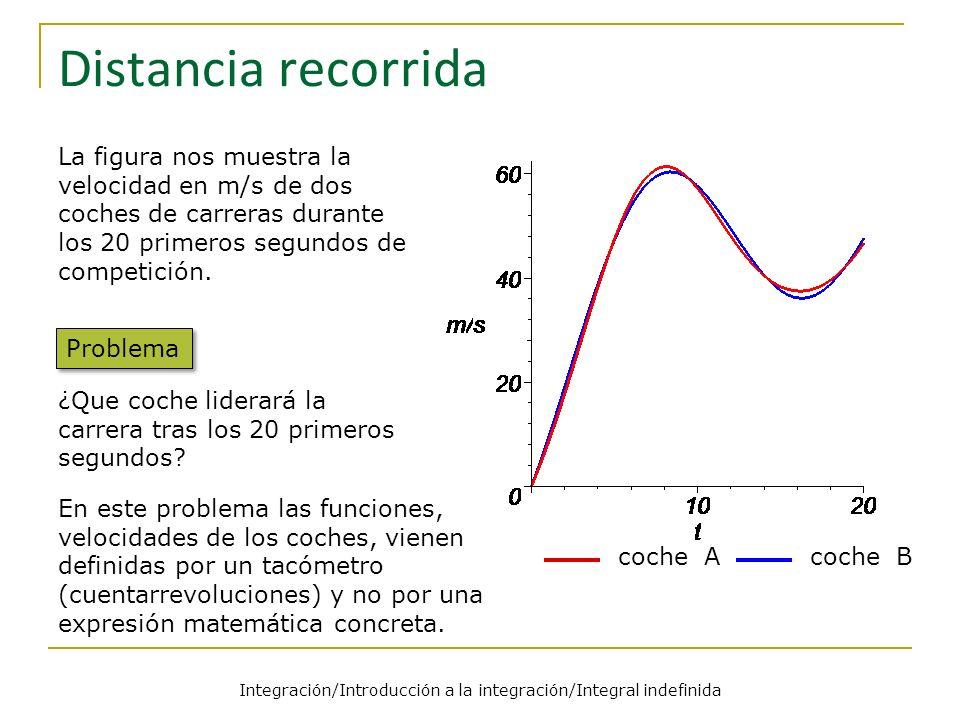 Integración/Introducción a la integración/Integral indefinida Distancia recorrida coche Acoche B La figura nos muestra la velocidad en m/s de dos coches de carreras durante los 20 primeros segundos de competición.