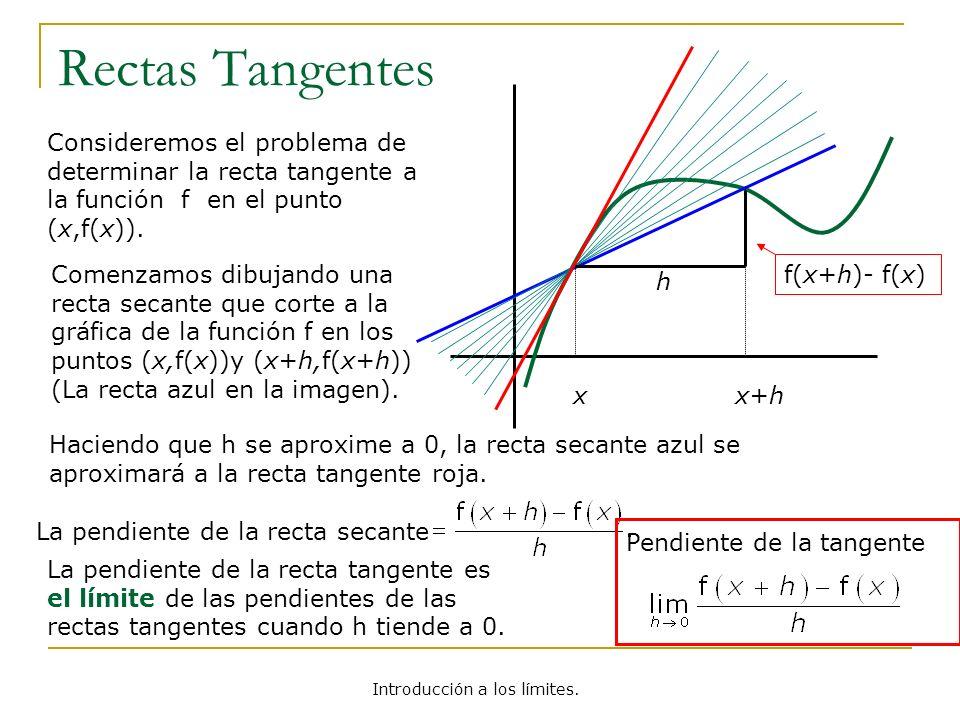 Rectas Tangentes xx+h h f(x+h)- f(x) Consideremos el problema de determinar la recta tangente a la función f en el punto (x,f(x)). Comenzamos dibujand